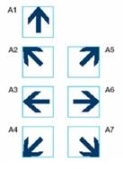 Figura 9: Orden de los paneles según la dirección de la flecha