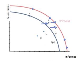 Grafico Post Microeconomia 18.1.2016