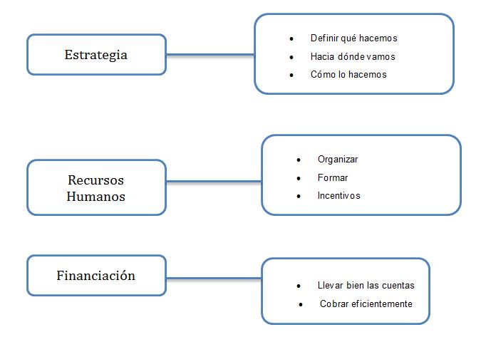 micropymes 1