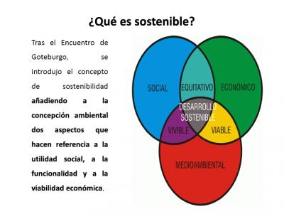 sostenibilidad empresarial