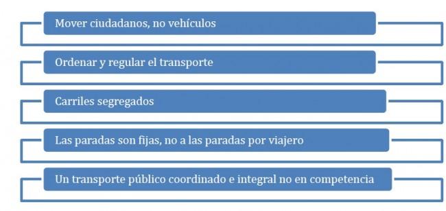 imagen 1 BRT