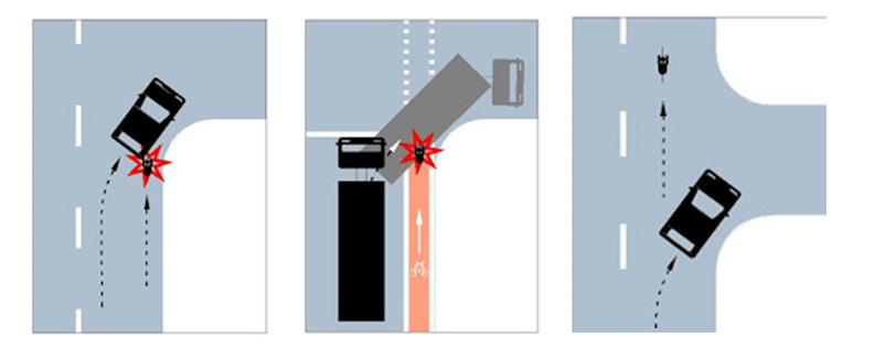 intersección con vía para ciclistas 2