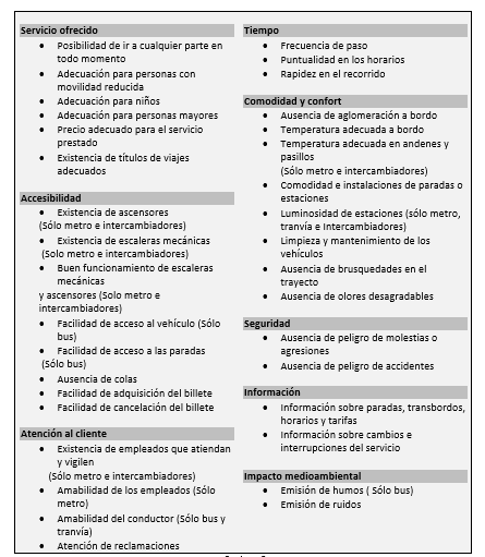 Operación y Mantenimiento de Autobuses II (3)