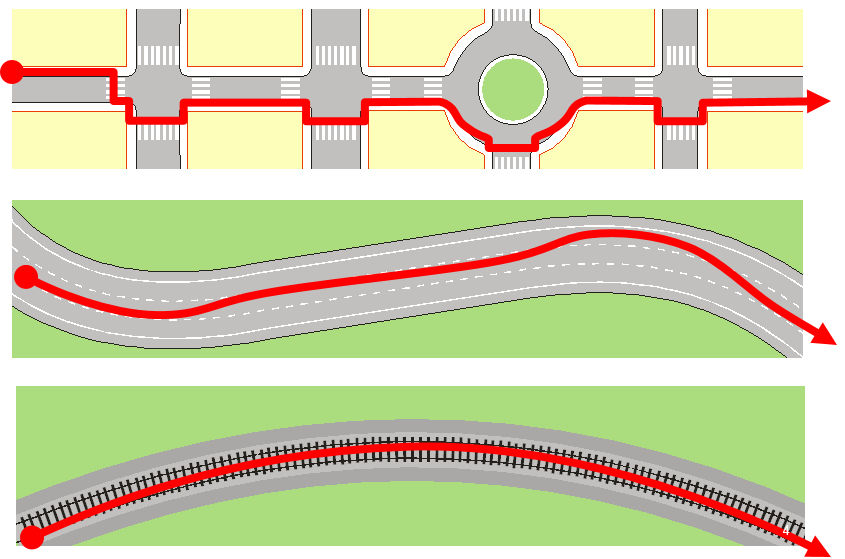 trayectoria
