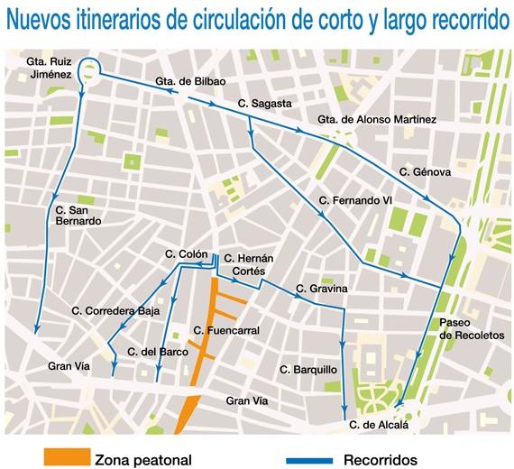 Figura 2: Itinerarios peatonales