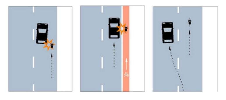 intersección con vía para ciclistas 3